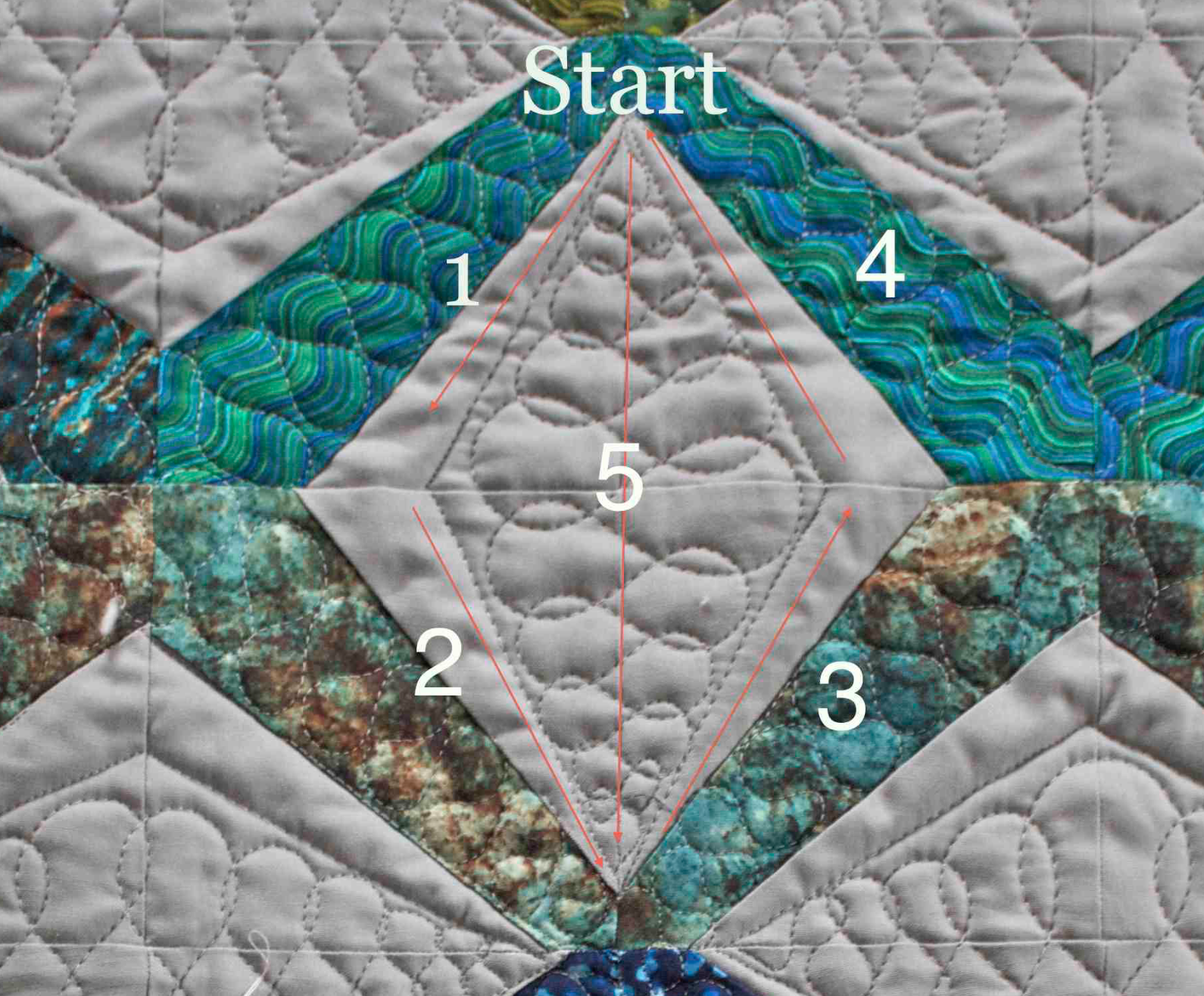 Dot to Dot Quilting~A How-To