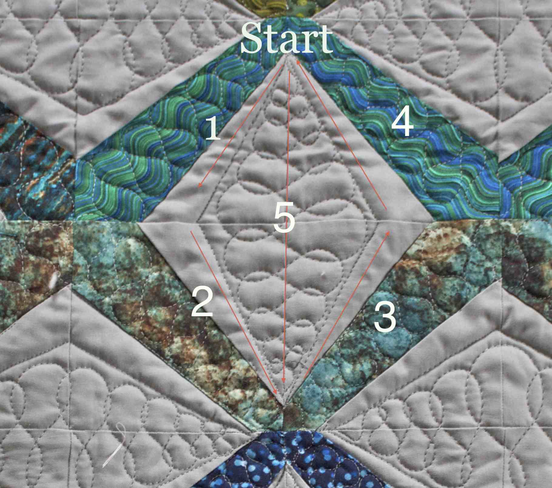 Quilting Is My Therapy Dot to Dot Quilting Design - Quilting Is My ... : designs for quilting - Adamdwight.com